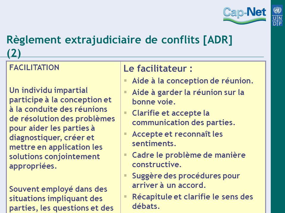Règlement extrajudiciaire de conflits [ADR] (2)
